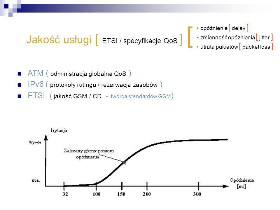 Jakość usługi [ ETSI / specyfikacje QoS ] [